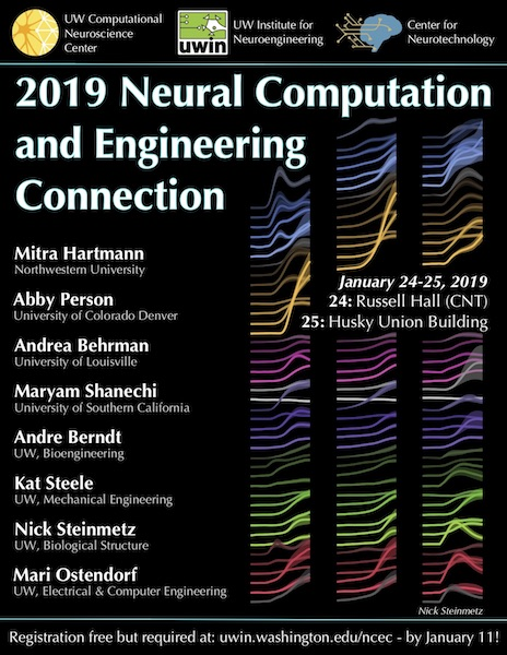 Poster for the 2019 Neural Computation and Engineering Connection