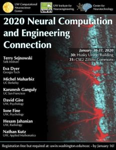Poster for the 2020 University of Washington Neural Computation and Engineering Connection (NCEC)